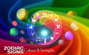Zodiac Signs - Colours and Strenghts