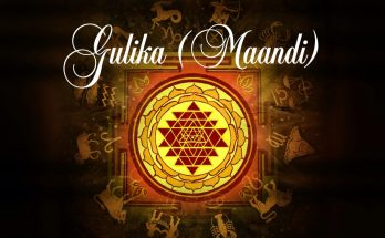 Gulika Mandi - Vedic Astrology Blog