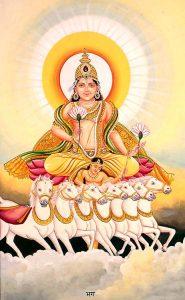 Surya Bhagavan - Vedic astrology blog