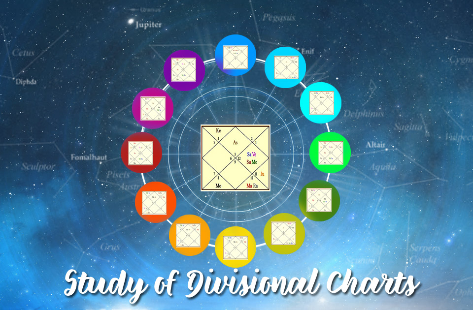Study Of Divisional Charts Vedic Astrology Blog Indian Astrology