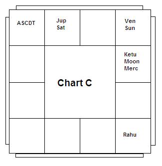 The Reflective Rahu-Ketu Axis (Part B) - Vedic Astrology Blog