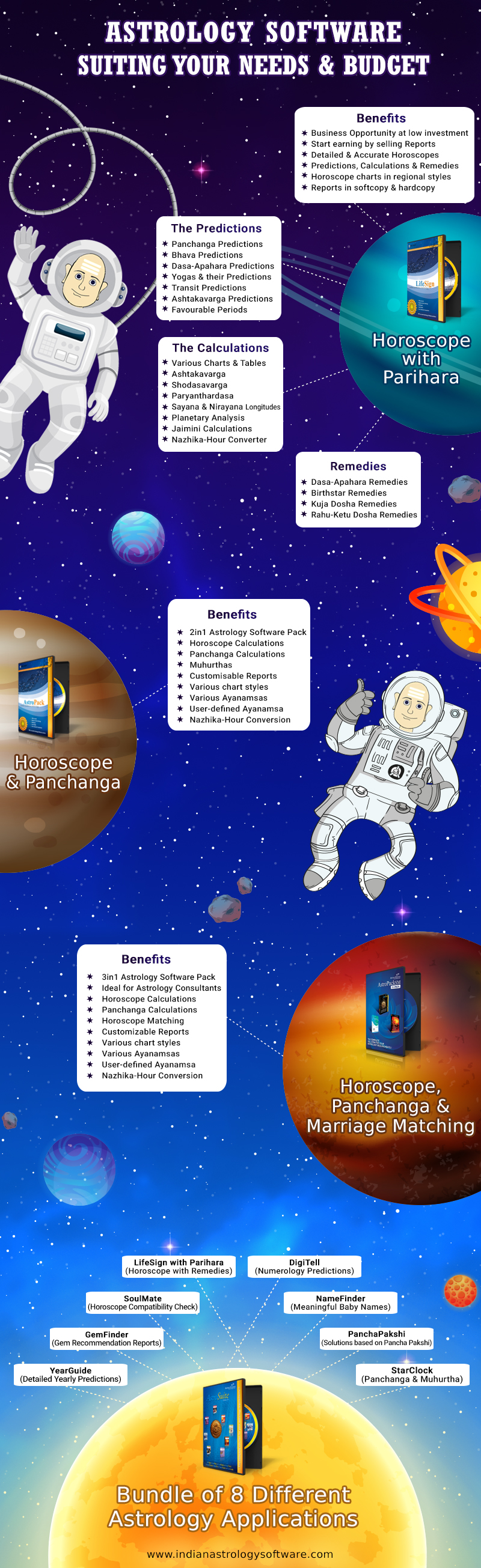 Astrology Software Bundle