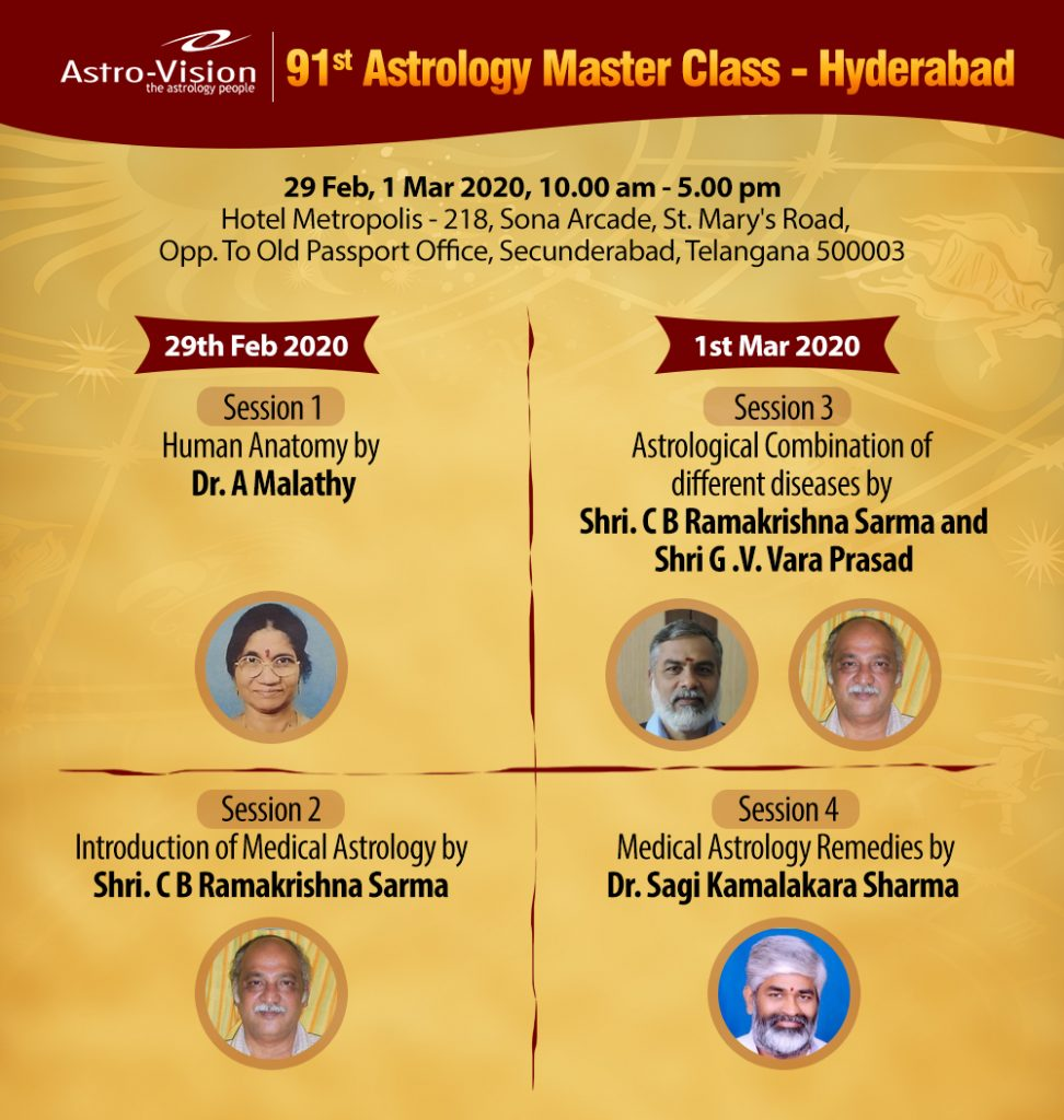 91st Astrology Master Class - Medical Astrology