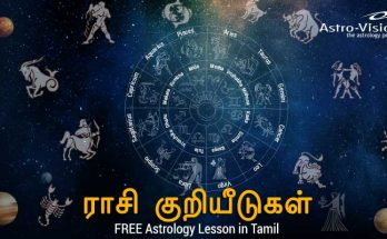 ராசி (Rashi) குறியீடுகள் - FREE Astrology Lesson in Tamil
