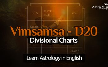 Vimsamsa D20 - FREE Vedic Astrology Lessons